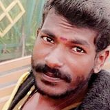Iyappan from Gingee | Man | 30 years old | Pisces
