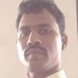 Dandudhanunj4T from Dharmavaram | Man | 27 years old | Capricorn