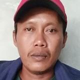 Pras from Sidoarjo | Man | 36 years old | Sagittarius