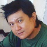 Putra from Denpasar | Man | 29 years old | Leo