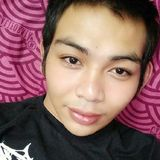 Lukman from Bandung | Woman | 29 years old | Virgo