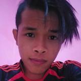 Leon from Batu   Man   23 years old   Leo