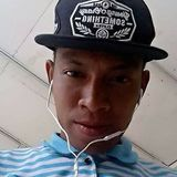 Woro from Magelang | Man | 29 years old | Cancer