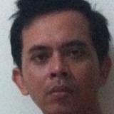 Hafid from Tuban | Man | 35 years old | Gemini