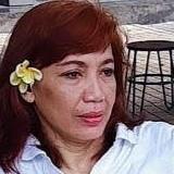 Herni from Bogor | Woman | 47 years old | Taurus