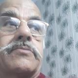 Yogi from Delhi Paharganj | Man | 60 years old | Taurus