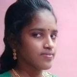 Nandhini from Madurai | Woman | 19 years old | Capricorn