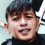 Kzr from Pangkalanbuun | Man | 30 years old | Virgo