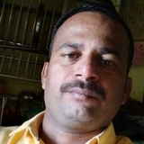 Shinde from Gopalur   Man   40 years old   Leo