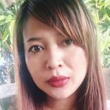 Amoy from Cikampek | Woman | 32 years old | Aquarius