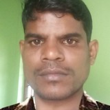 Malik from Gadwal | Man | 24 years old | Sagittarius