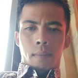 Yura from Tanjungkarang-Telukbetung | Man | 29 years old | Virgo