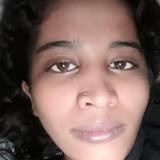 Ninirupamrai from Mumbai   Woman   22 years old   Cancer
