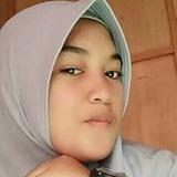 Putri from Surabaya | Woman | 20 years old | Capricorn