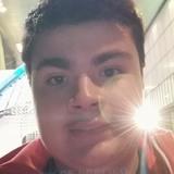 Pablo from Burgos | Man | 20 years old | Gemini