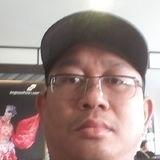 Hansolojr from Alur Gajah | Man | 51 years old | Capricorn