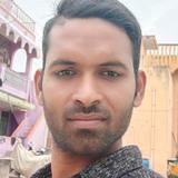 Shabuddin from Machilipatnam | Man | 27 years old | Capricorn