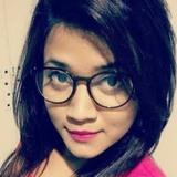 Mishti from Kolkata   Woman   20 years old   Virgo
