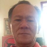 Tjoahakim from Jakarta Pusat | Man | 51 years old | Gemini