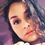 Kandykush from Sacramento | Woman | 23 years old | Gemini