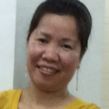 Cora from City View | Woman | 46 years old | Aries