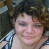 Annabelle from Topeka | Woman | 28 years old | Scorpio