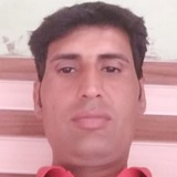 Arun from Panipat | Man | 32 years old | Capricorn