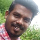 Kichu from Thiruvananthapuram | Man | 24 years old | Pisces