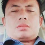 Hirwanto from Surakarta | Man | 42 years old | Scorpio