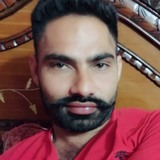 Love from Jagraon   Man   26 years old   Virgo