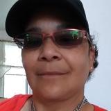 Sadilebron0E from Guayama   Woman   54 years old   Aries