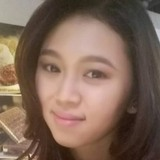 Abigail from Jakarta Pusat | Woman | 27 years old | Sagittarius