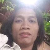 Angga from Kudus | Man | 29 years old | Libra