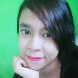 Febry from Sukabumi | Woman | 26 years old | Sagittarius