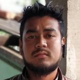 Suvham from Bihpuriagaon | Man | 27 years old | Capricorn