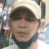 Afkar from Pamulang | Man | 36 years old | Cancer