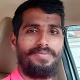 Raju from Kandukur | Man | 28 years old | Aries