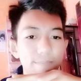 Bandu from Makassar | Man | 25 years old | Gemini