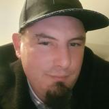 Luke from Christchurch | Man | 36 years old | Scorpio