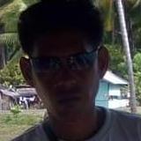 Ruslipatilymds from Manado | Man | 33 years old | Scorpio