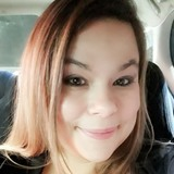 Pinksoxxx from Moline | Woman | 31 years old | Leo