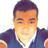 Peterrocks from National City | Man | 30 years old | Sagittarius