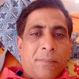 Dinu from Krishnapur | Man | 37 years old | Aries