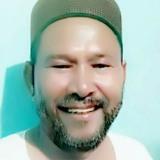 Hanafi from Banjarmasin | Man | 45 years old | Libra