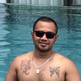 Escortjakarta from Jakarta | Man | 29 years old | Gemini