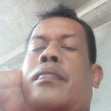 Arisupriyants1 from Yogyakarta | Man | 43 years old | Scorpio