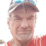 Scott from Belknap   Man   54 years old   Aries