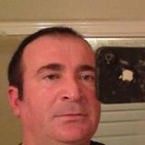 Bananba from Edmonton   Man   50 years old   Aquarius