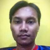 Fajar from Blitar | Man | 34 years old | Aquarius