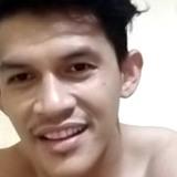 Abunahd98 from Batam | Man | 36 years old | Aquarius